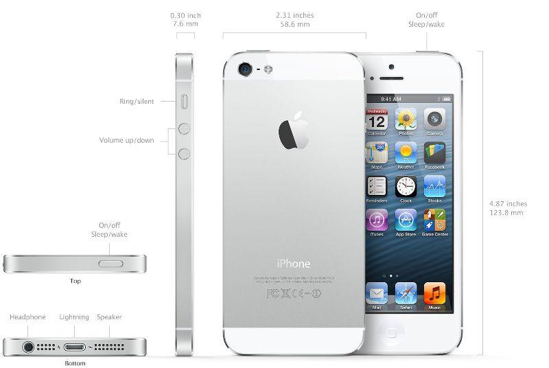 caracteristici-iphone-5-alb