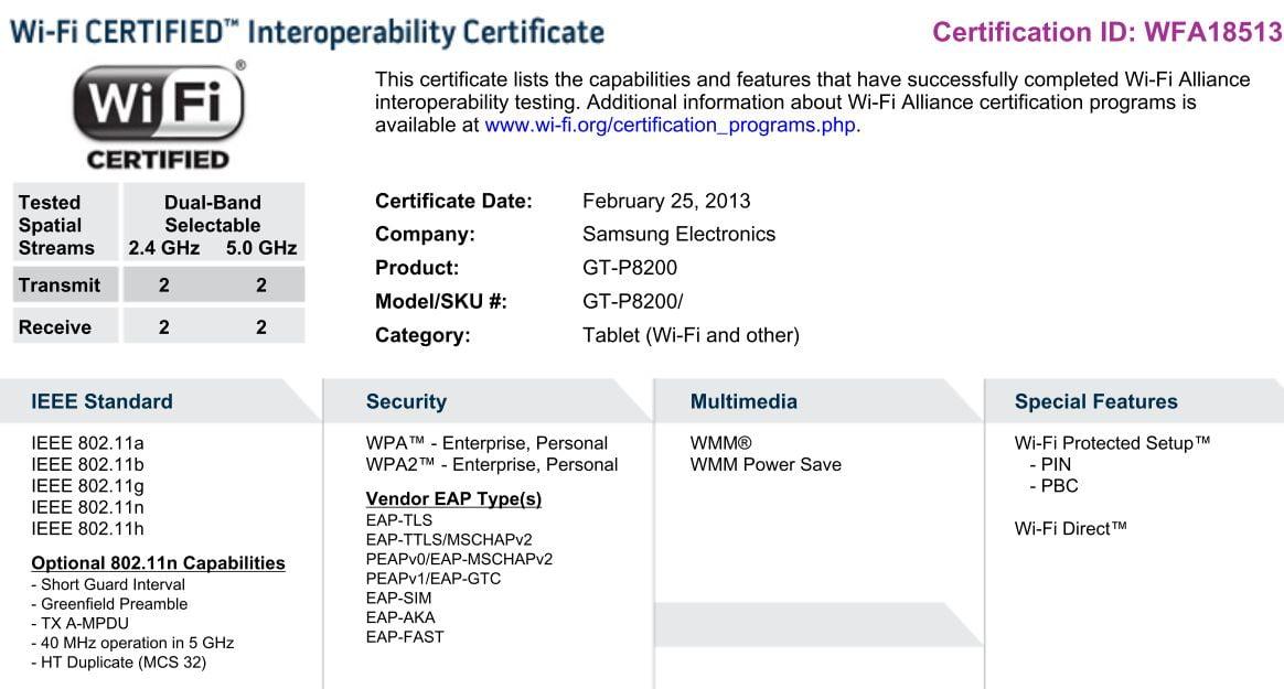 Certificare wireless tableta Samsung GALAXY Tab 3 Plus GT-P8200