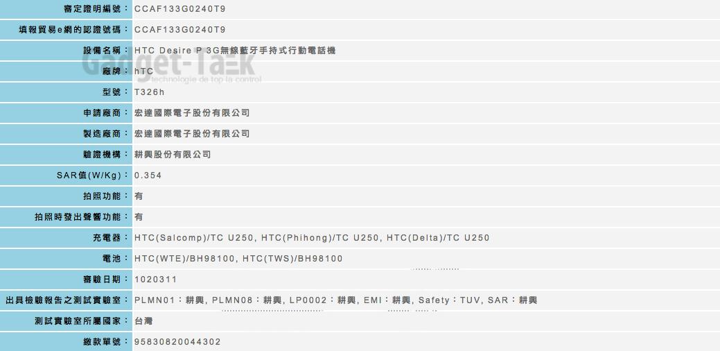 telefon HTC Desire P T326h