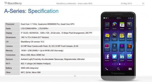 Specificatii Blackberry A10