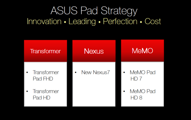 asus-france-meeting-slide