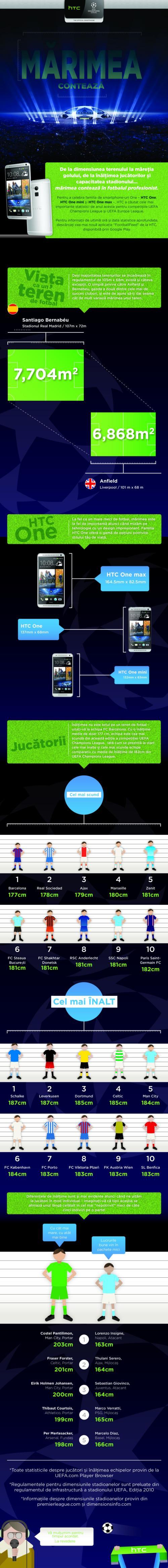UEFA_infographic HTC-01