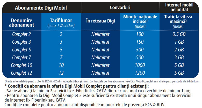 abonamente-digi-mobil-complet-2014