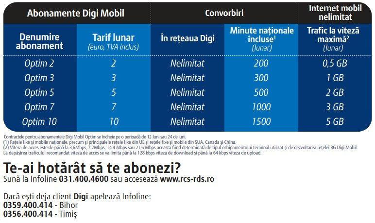 abonamente-digi-mobil-optim-2014