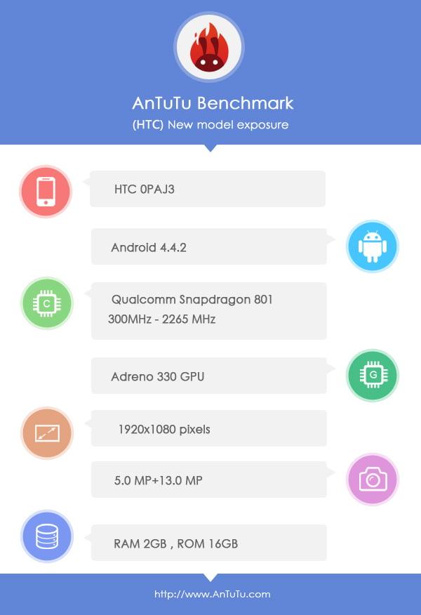 HTC 0PAJ3