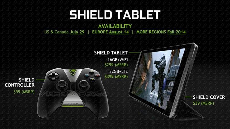 tableta NVIDIA SHIELD