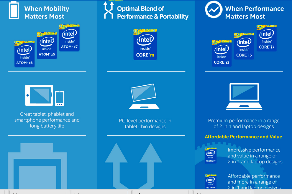 Intel Atom X3, X5 si X7