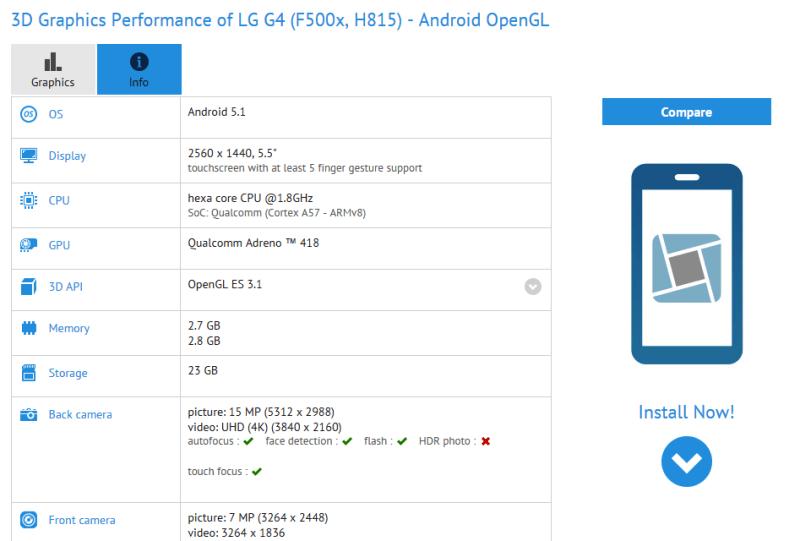 Specificatiile LG G4