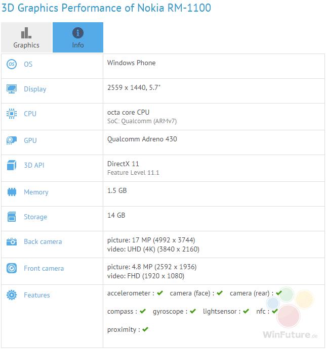 lumia-940-rm1100