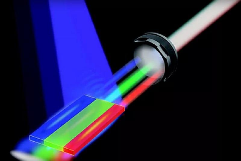 laser alb