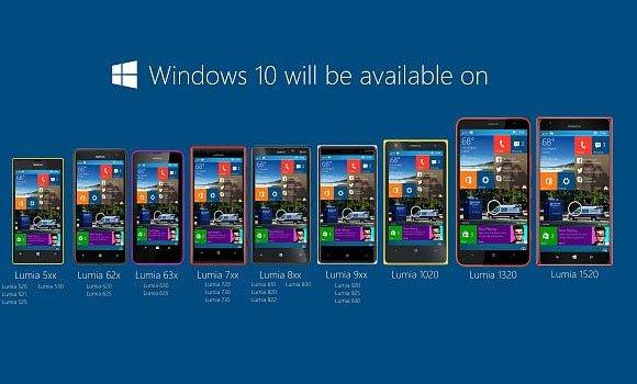 Telefoanele Lumia primesc actualizare Windows 10
