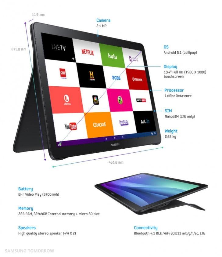 Samsung Galaxy View lansata oficial