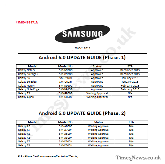 samsung-android6-roadmap