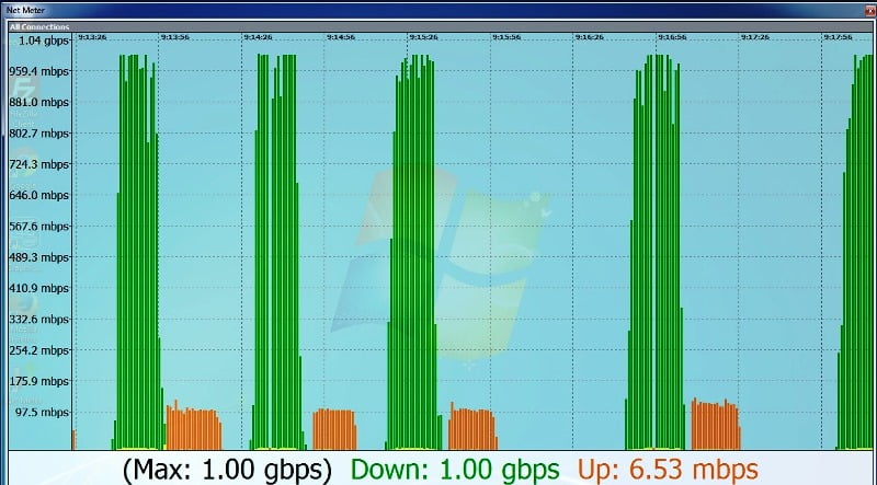 Orange demonstreaza viteze de pana la 1Gbps