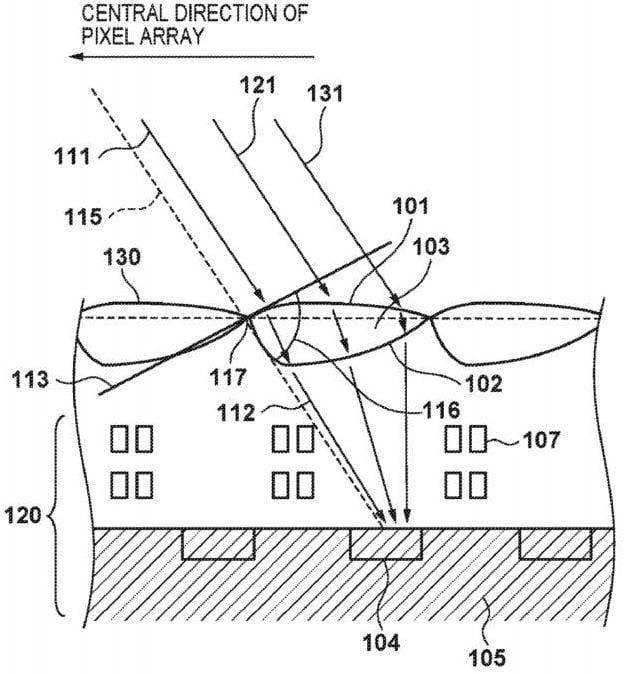 canon-schita-brevet