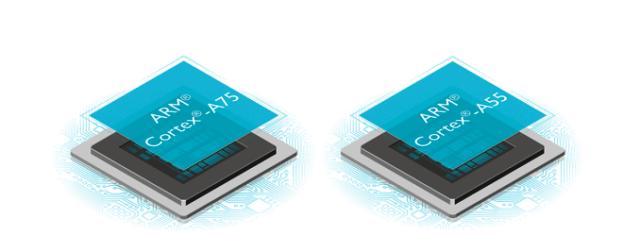 ARM anunta Cortex-A75