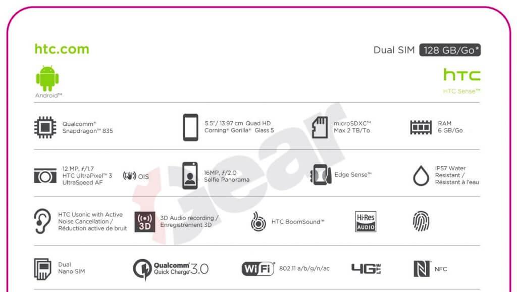 Specificatiile telefonului HTC U 11