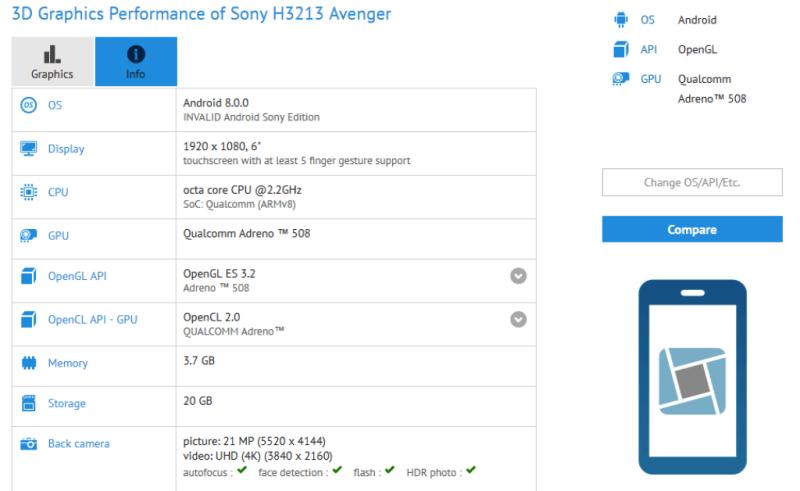 Sony H3213 Avenger