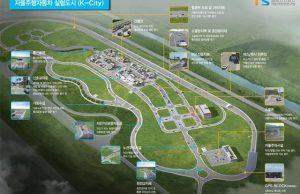 k-city-orasel-sud-coreean-masini-fara-sofer