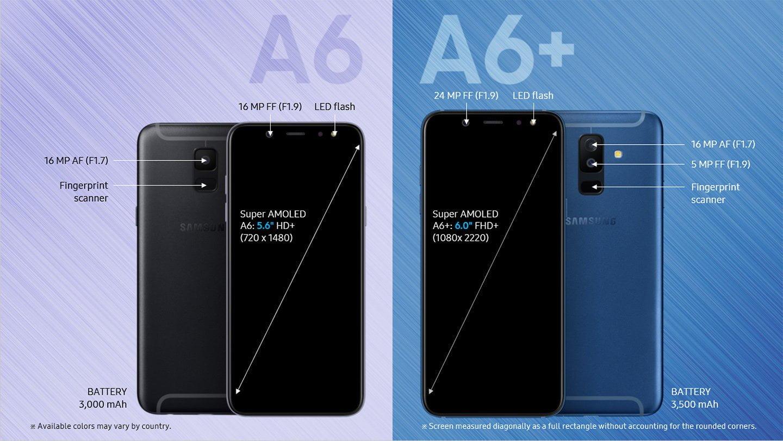 Pretul telefoanelor Galaxy A6